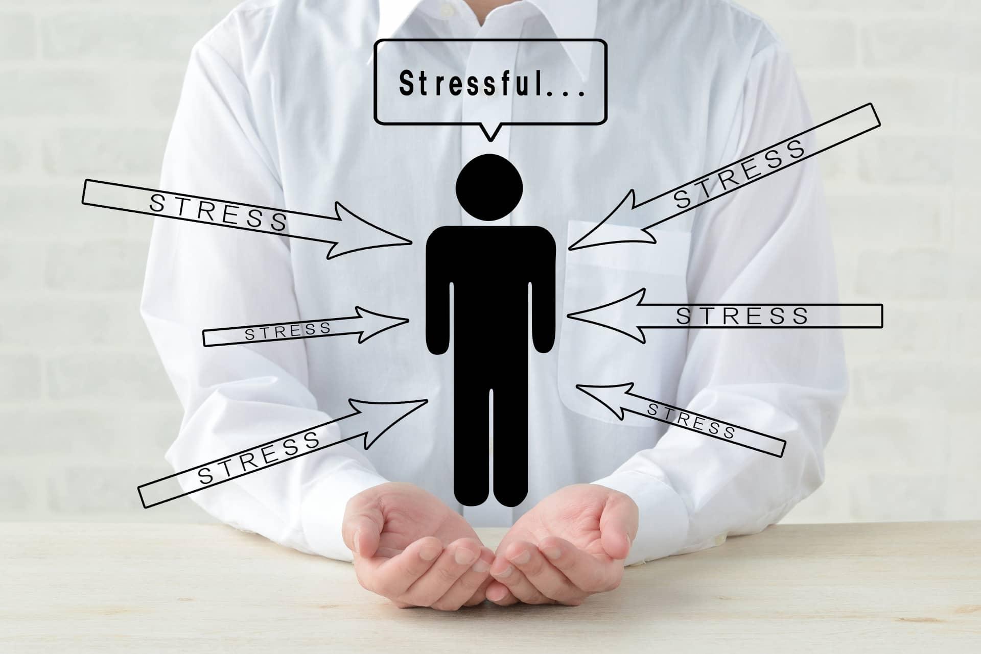 ストレスチェック制度とは?アルバイトや派遣も対象?義務化の基準と検査対象の考え方